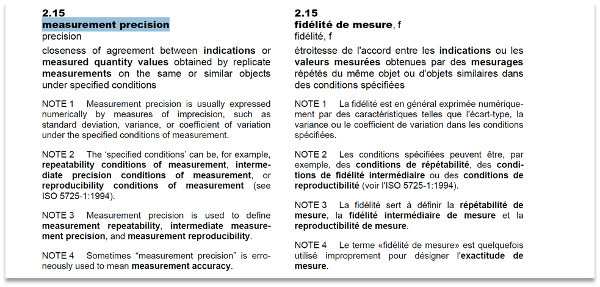 measurement precision definition