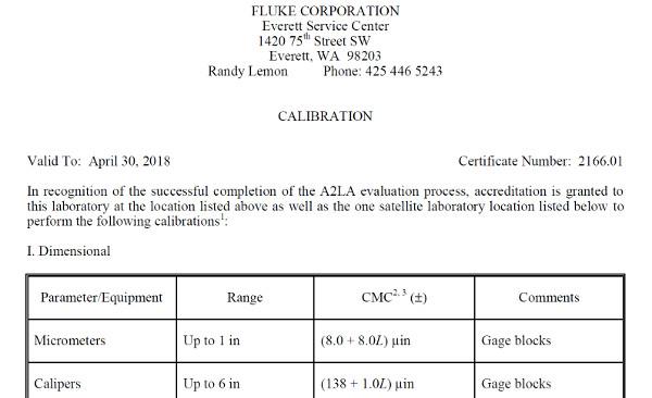 Cómo crear un ámbito de acreditación para los laboratorios ISO/IEC 17025