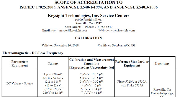 anab scope of accreditation calibration