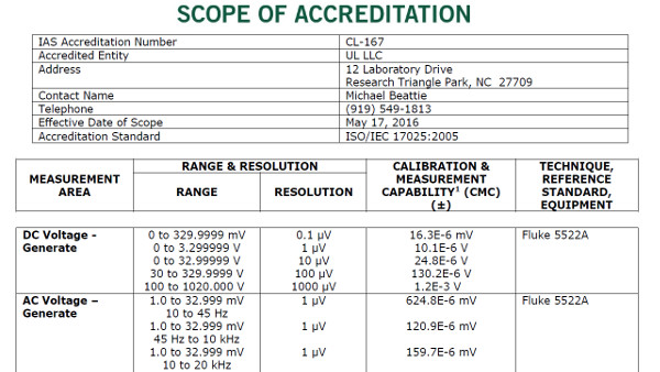 ias scope of accreditation calibration
