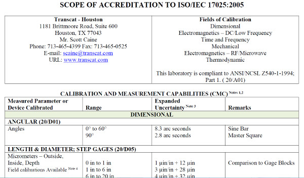 nvlap scope of accreditation calibration