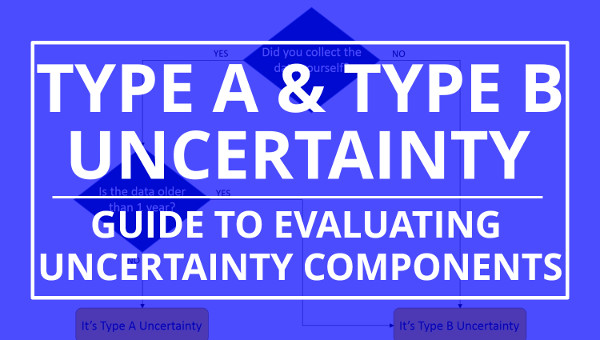 Type A and Type B Uncertainty Guide