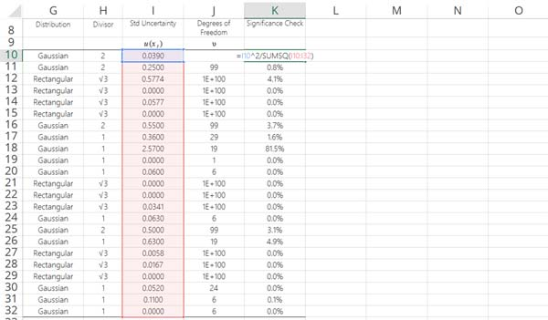 calculate significance in Excel