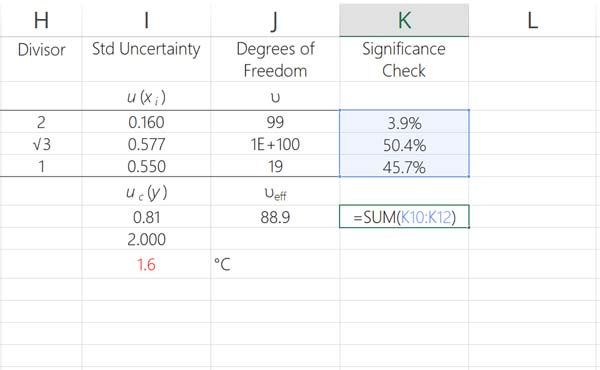 calculate sum of percentages - significance contributors