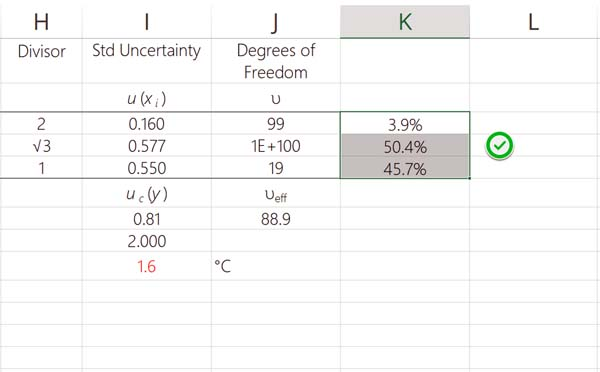 calculate significance in percentage