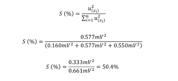 calculate significance example
