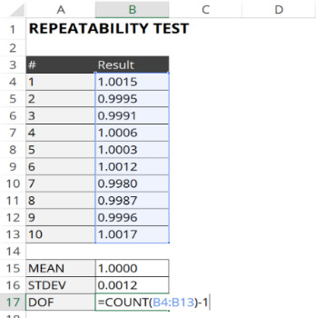 calculate degrees of freedom for repeatability test