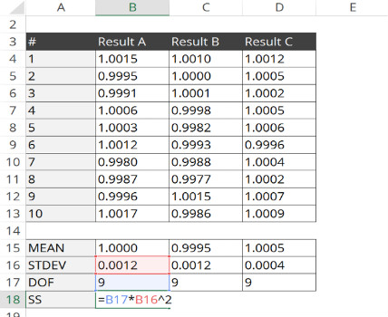 calculate weighted variance for repeatability test