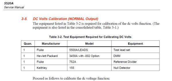 Measurement Method / Calibration Procedure in Manufacturer Manual