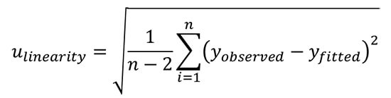 linearity uncertainty equation 2