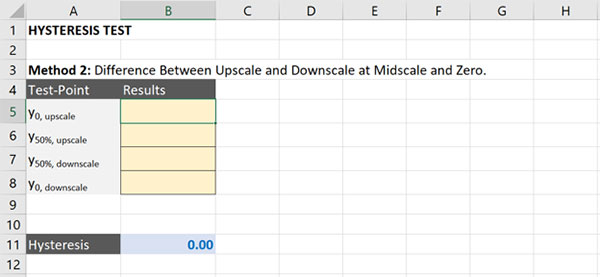 calculate hysteresis method 2 create a table in excel