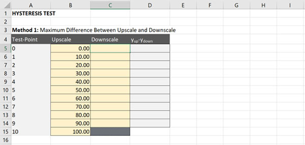 calculate hysteresis method 1 enter upscale results