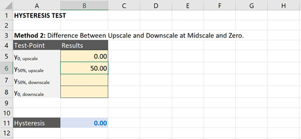 calculate hysteresis method 2 enter upscale results