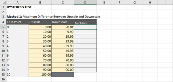 calculate hysteresis method 1 enter downscale results