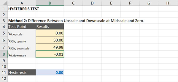 calculate hysteresis method 2 enter downscale results