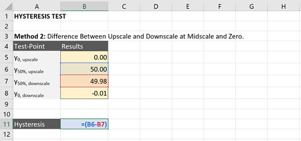 calculate hysteresis method 2 50% upscale vs downscale