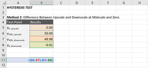 calculate hysteresis method 2 zero upscale vs downscale
