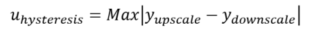hysteresis formula method 1