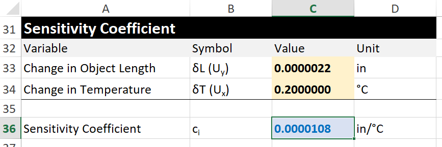 thermal-expansion-calculator-step 7: sensitivity coefficient