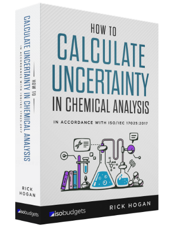 Measurement Uncertainty Training Box