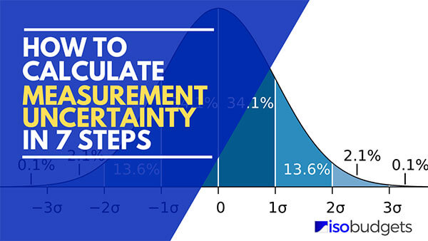 Calculate Measurement Uncertainty in 7 Steps