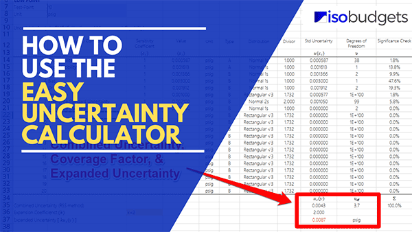 How to use Easy Uncertainty Calculator
