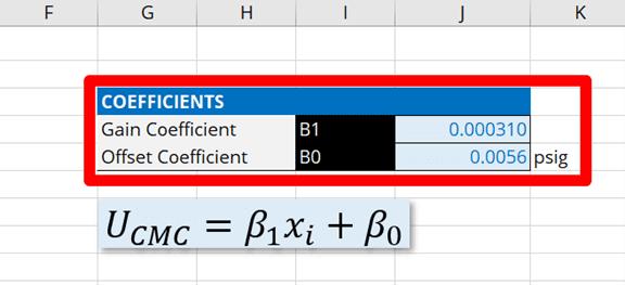 CMC Uncertainty Coefficients