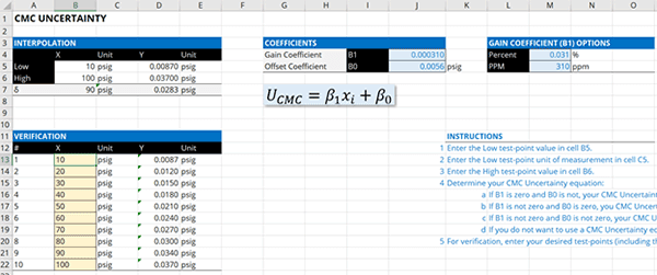 CMC Uncertainty Equation Calculator