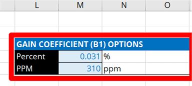 CMC Uncertainty Equation Coefficient Options