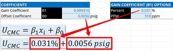 CMC Uncertainty Equation
