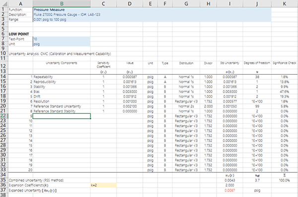 Easy Uncertainty Calculator Uncertainty Budget