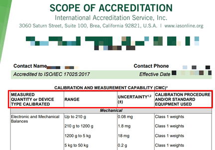 IAS Scope of Accreditation