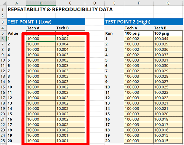 Repeatability and Reproducibility Calculator