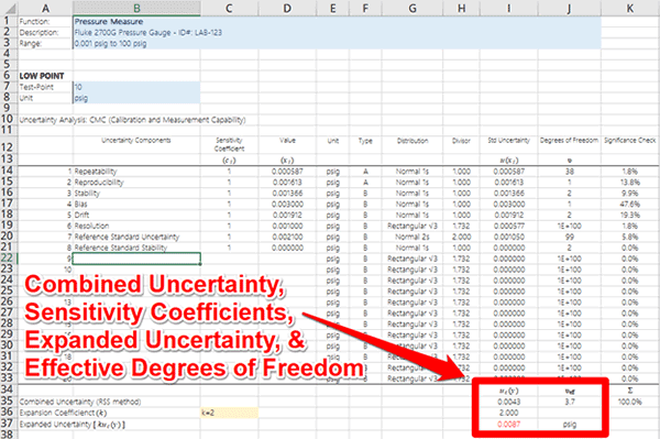 Uncertainty Calculator Expanded Uncertainty