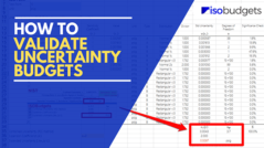 How to Validate Uncertainty Budget