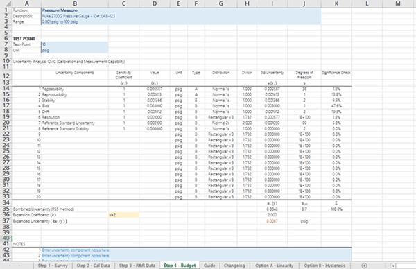 Easy Uncertainty Calculator Budget Table