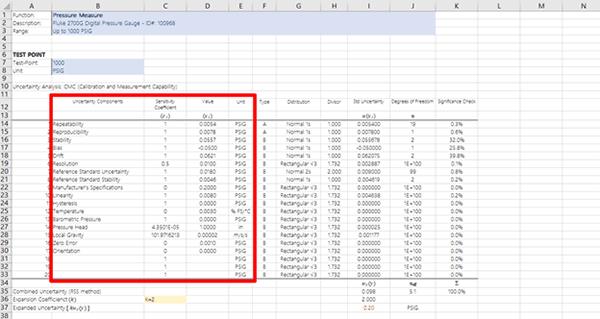 Easy Uncertainty Calculator Uncertainty Components