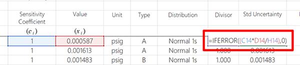 Excel Uncertainty Calculator Standard Uncertainty Formula