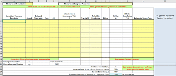 NIST Uncertainty Budget Calculator Table