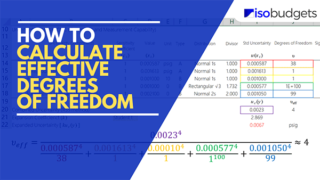 Calculate Effective Degrees of Freedom
