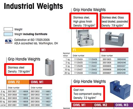 Industrial weights mass density